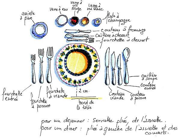 Art de la table traduction